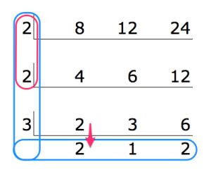 12 公倍数 と 8 の 最小
